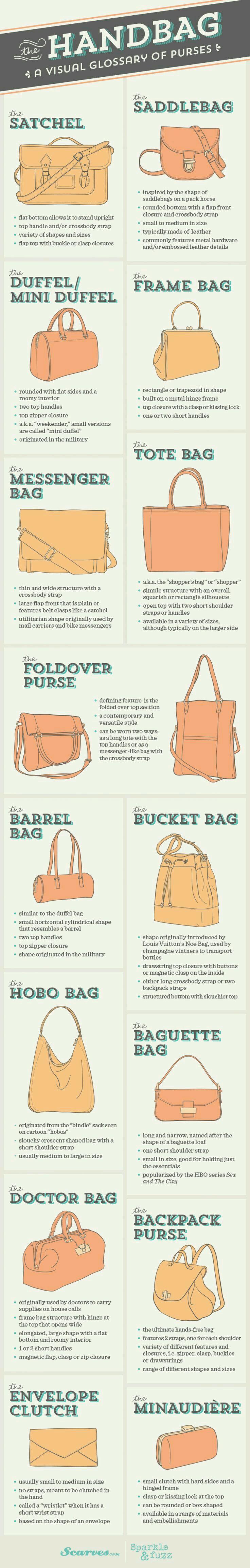 Popular Handbag Styles
